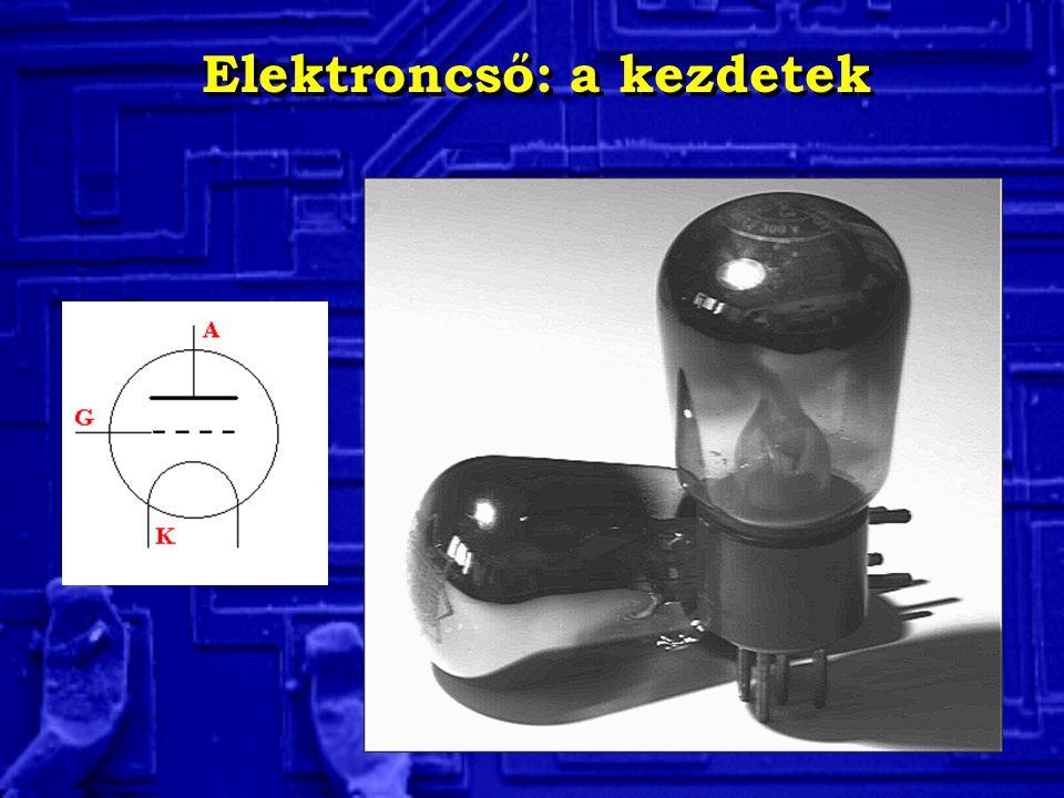 Elektroncső: a kezdetek