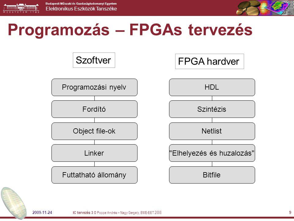 Programozás – FPGAs tervezés