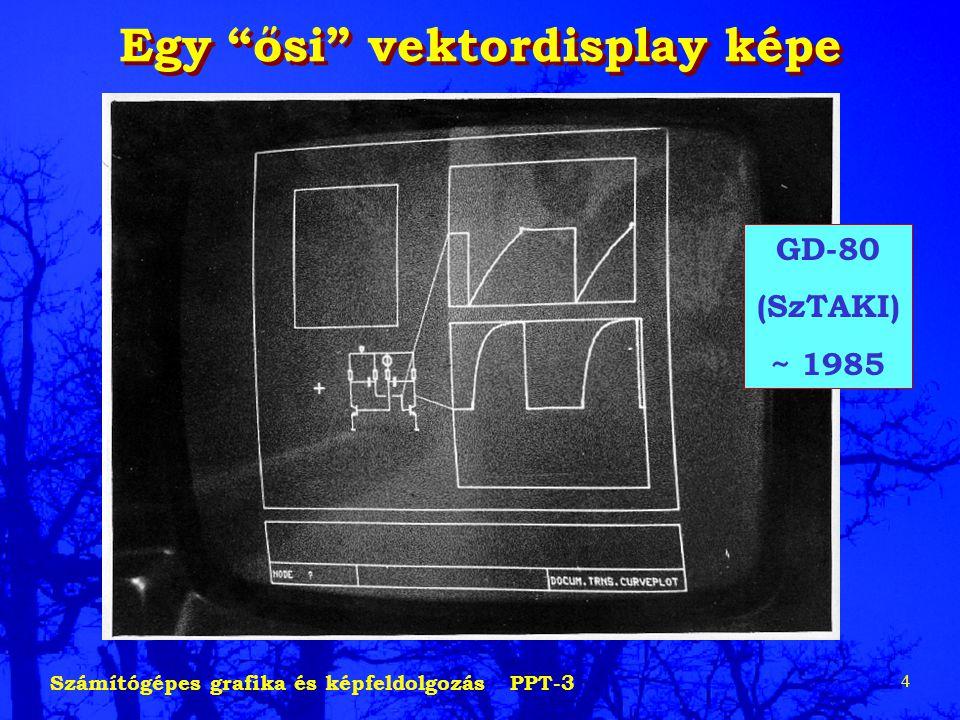 Egy ősi vektordisplay képe