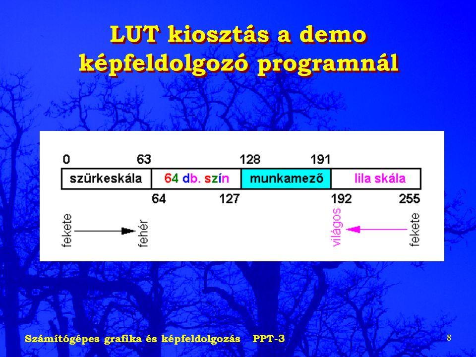 LUT kiosztás a demo képfeldolgozó programnál