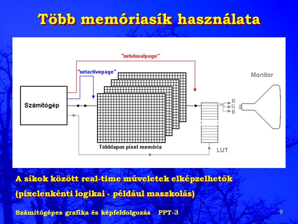 Több memóriasík használata