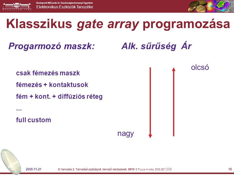 Klasszikus gate array programozása