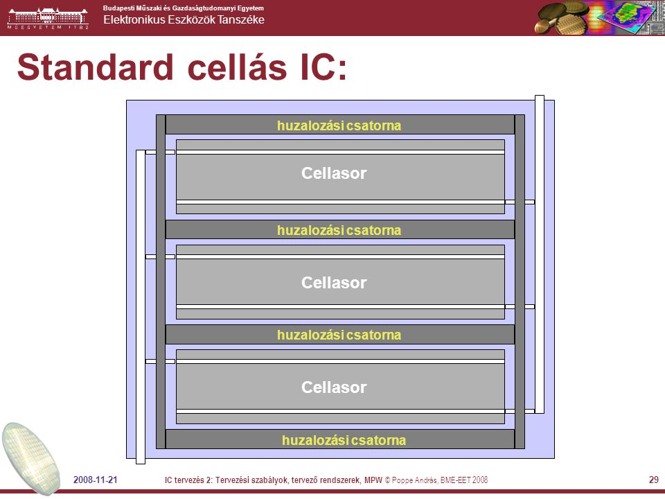 Standard cellás IC: Cellasor huzalozási csatorna 2008-11-21