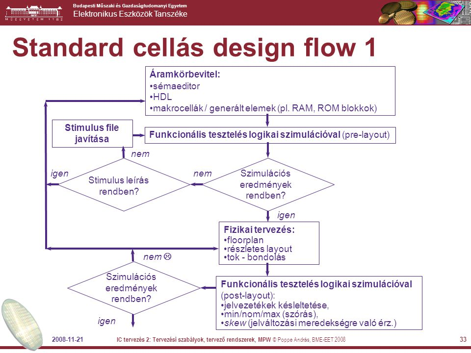 Standard cellás design flow 1