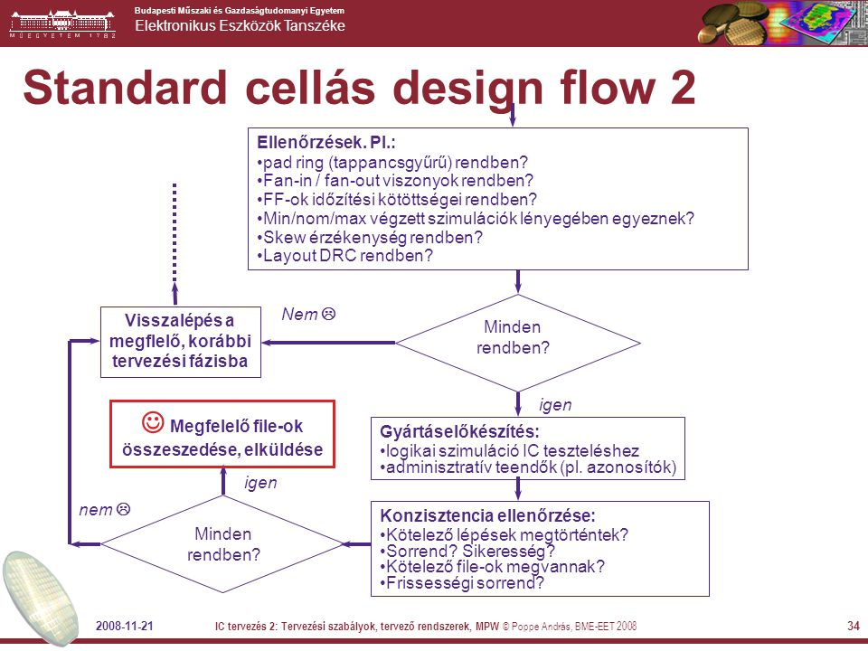 Standard cellás design flow 2