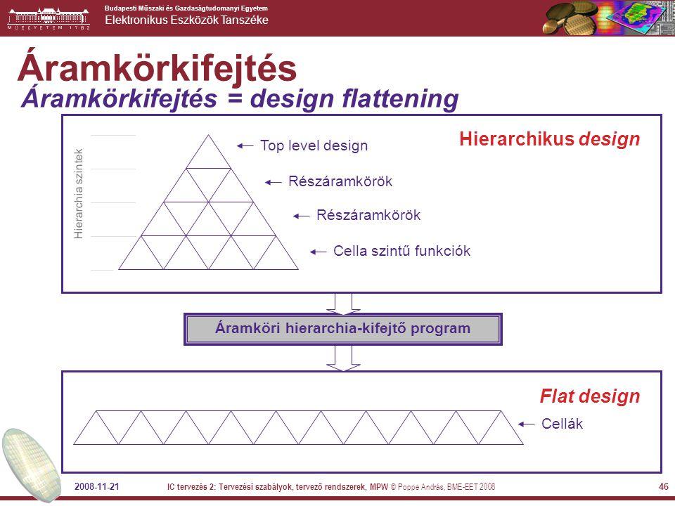 Áramköri hierarchia-kifejtő program