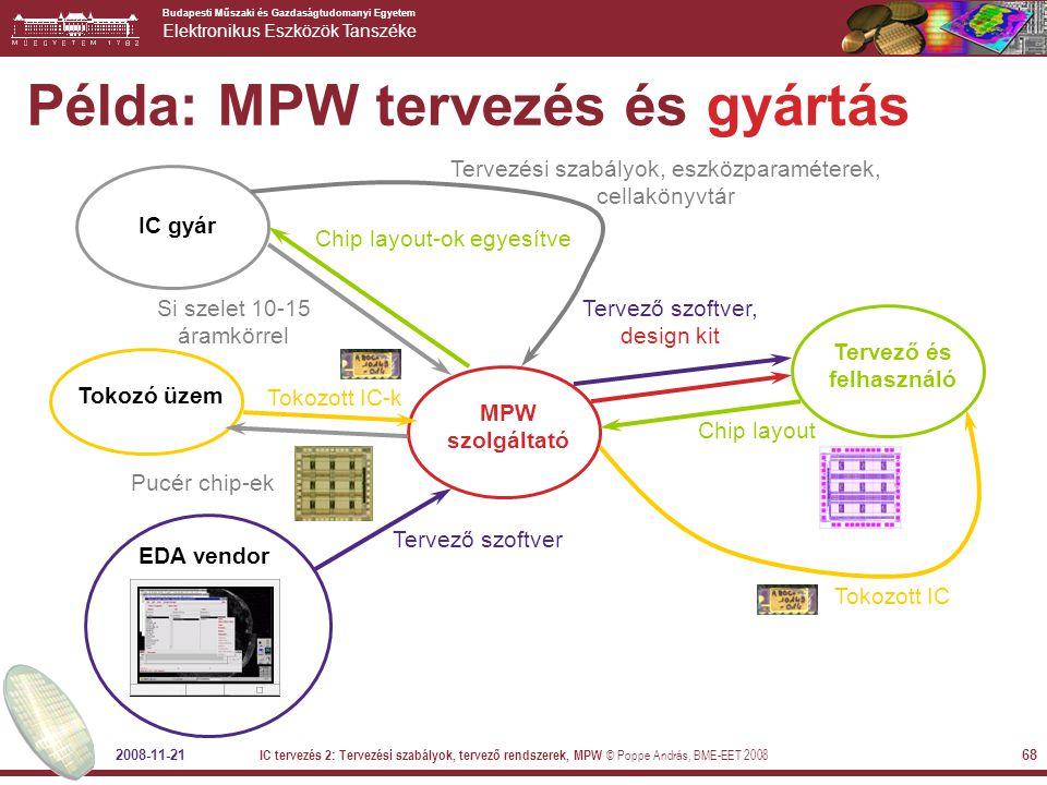 Példa: MPW tervezés és gyártás