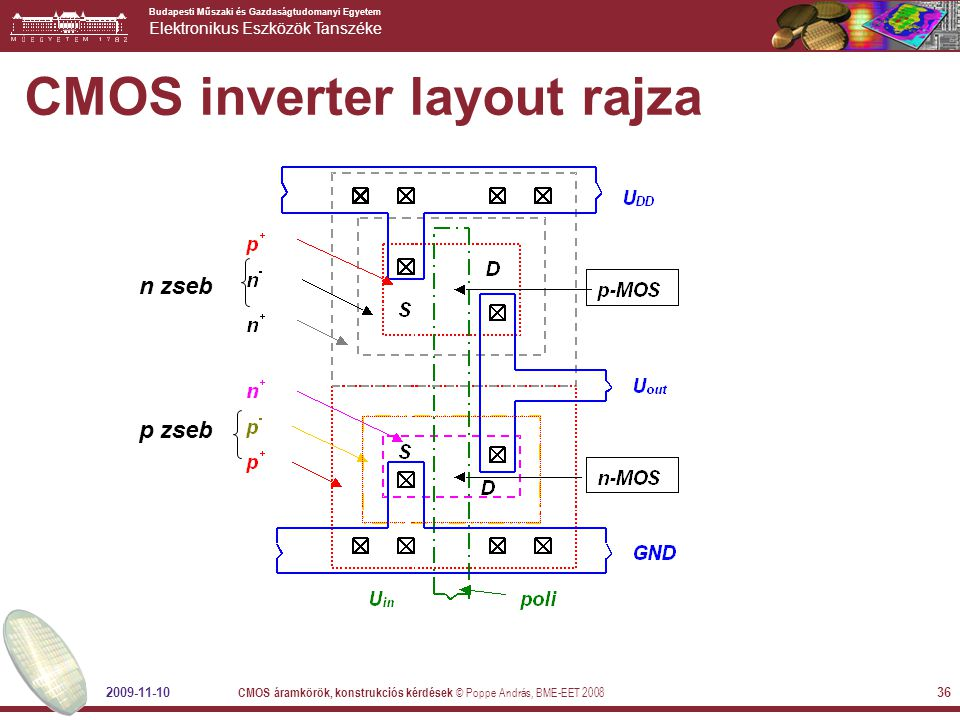 CMOS inverter layout rajza