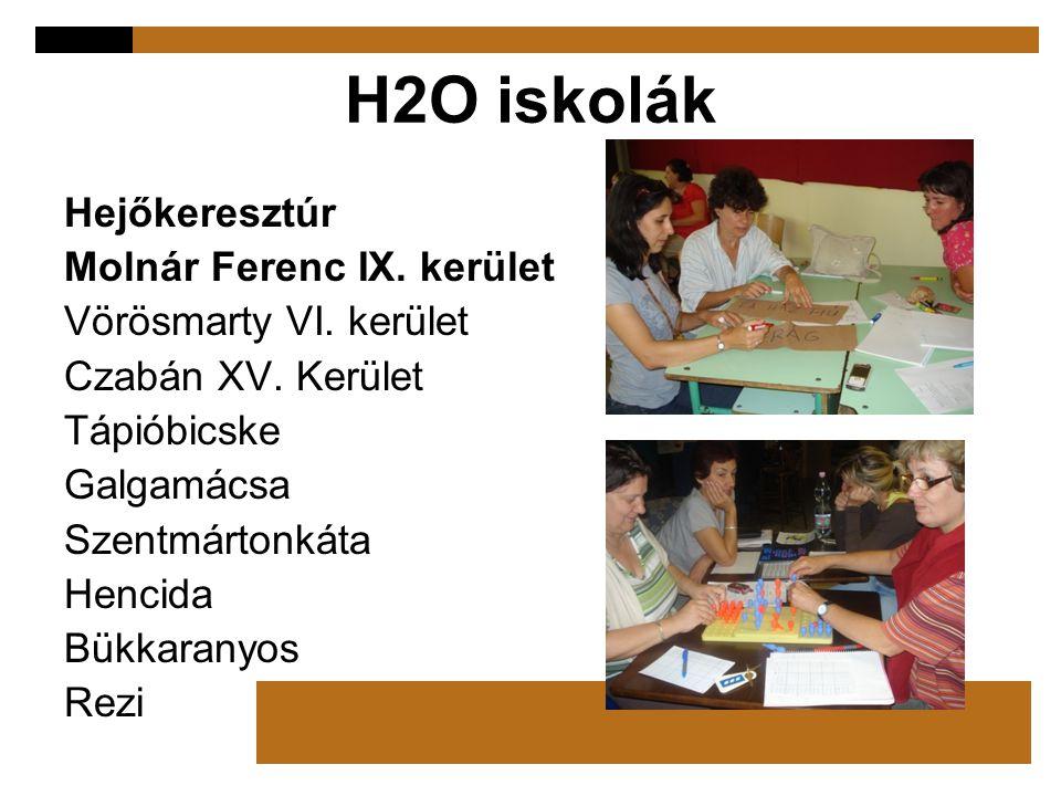 H2O iskolák Hejőkeresztúr Molnár Ferenc IX. kerület