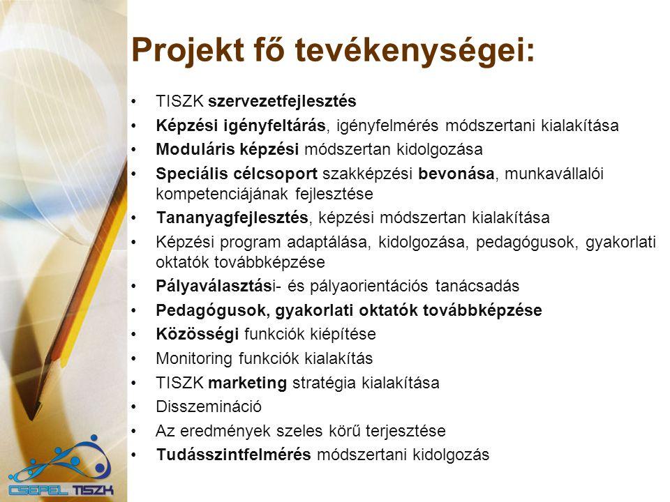 Projekt fő tevékenységei: