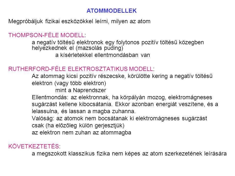 ATOMMODELLEK Megpróbáljuk fizikai eszközökkel leírni, milyen az atom. THOMPSON-FÉLE MODELL: