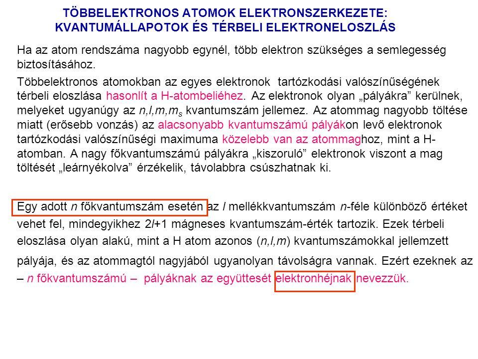 TÖBBELEKTRONOS ATOMOK ELEKTRONSZERKEZETE: KVANTUMÁLLAPOTOK ÉS TÉRBELI ELEKTRONELOSZLÁS