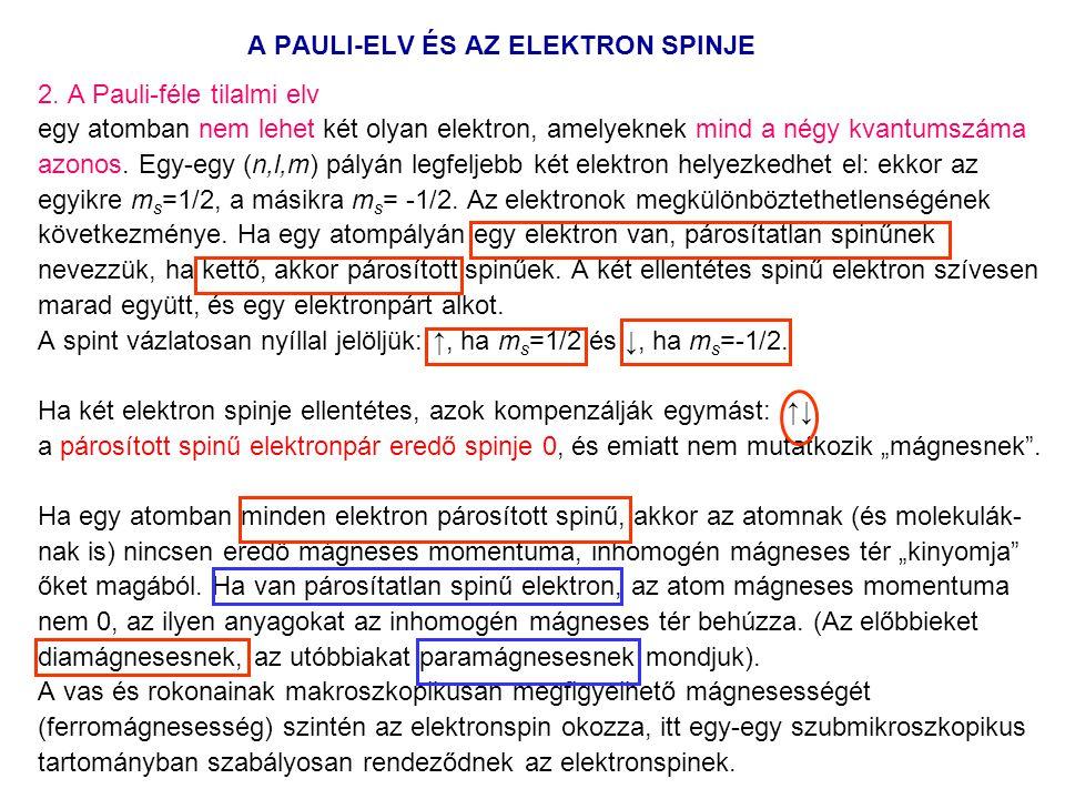 A PAULI-ELV ÉS AZ ELEKTRON SPINJE