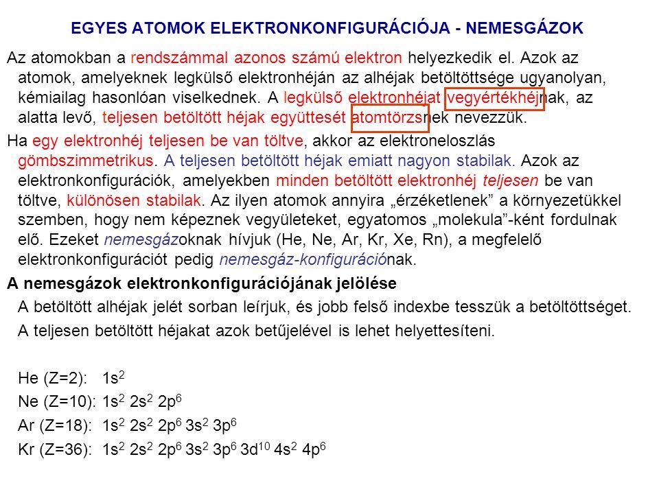 EGYES ATOMOK ELEKTRONKONFIGURÁCIÓJA - NEMESGÁZOK