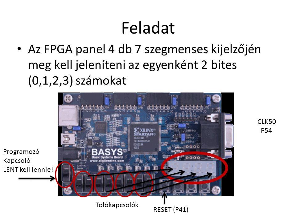 Feladat Az FPGA panel 4 db 7 szegmenses kijelzőjén meg kell jeleníteni az egyenként 2 bites (0,1,2,3) számokat.