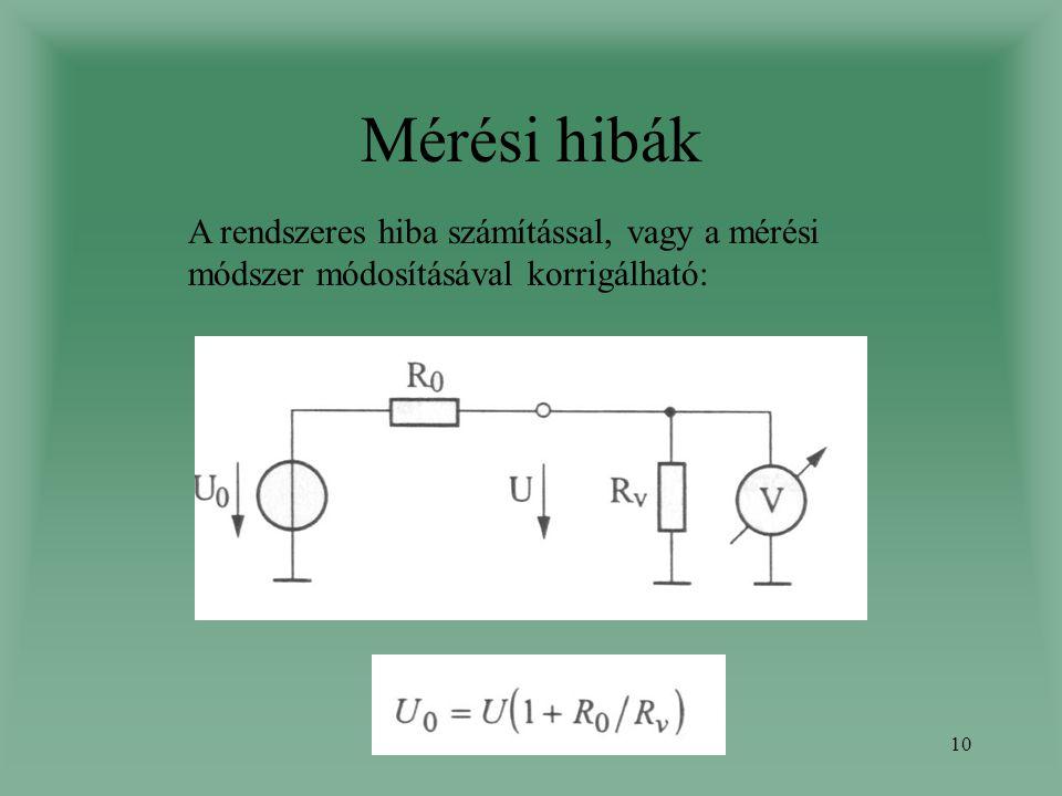 Mérési hibák A rendszeres hiba számítással, vagy a mérési módszer módosításával korrigálható:
