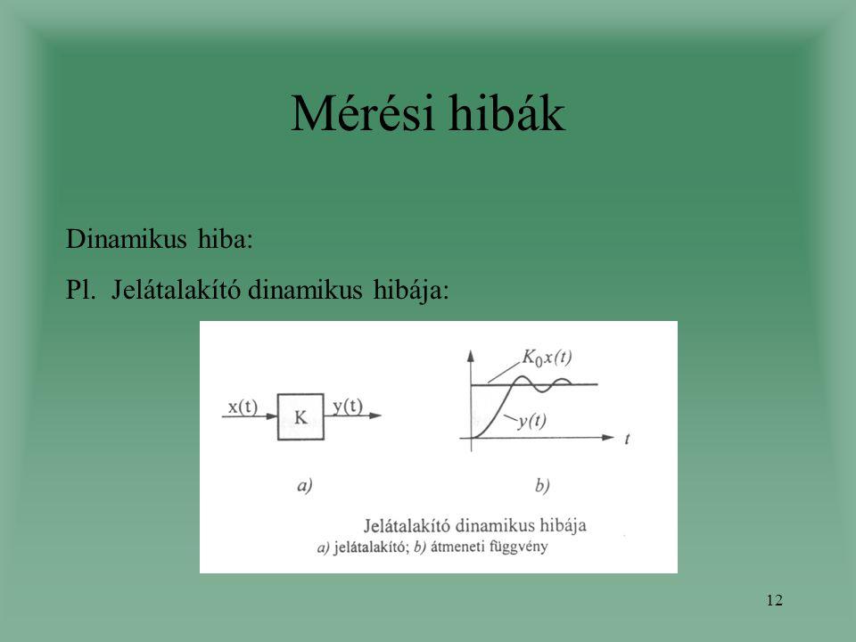 Mérési hibák Dinamikus hiba: Pl. Jelátalakító dinamikus hibája: