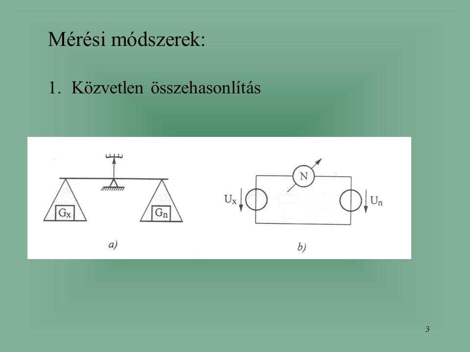 Mérési módszerek: Közvetlen összehasonlítás