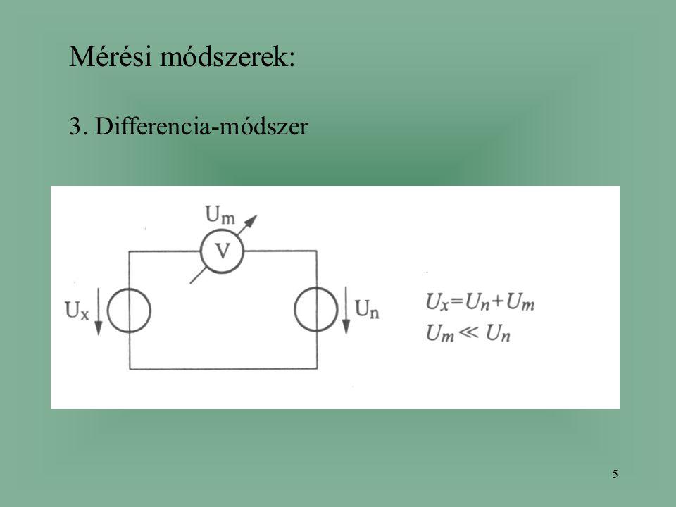 Mérési módszerek: 3. Differencia-módszer