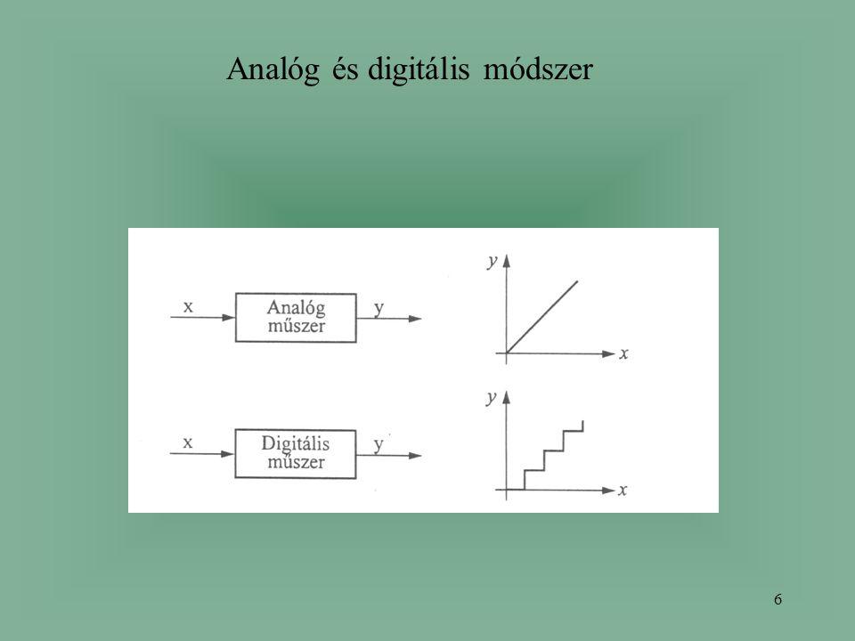 Analóg és digitális módszer