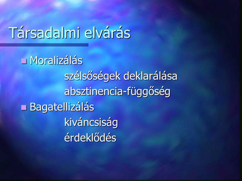 Társadalmi elvárás Moralizálás szélsőségek deklarálása