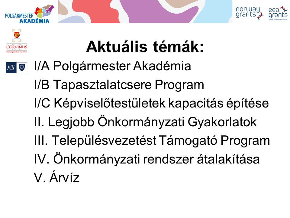 Aktuális témák: I/A Polgármester Akadémia I/B Tapasztalatcsere Program