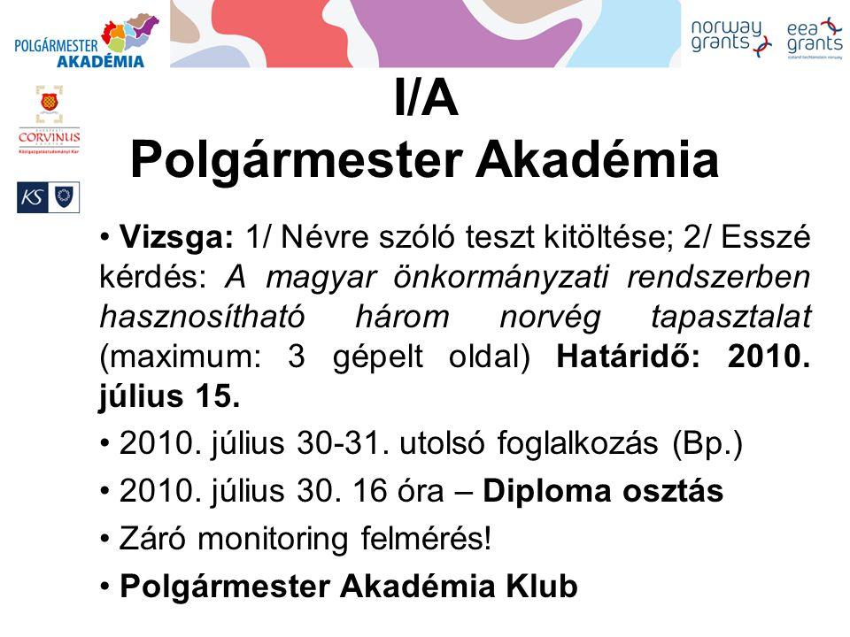 I/A Polgármester Akadémia