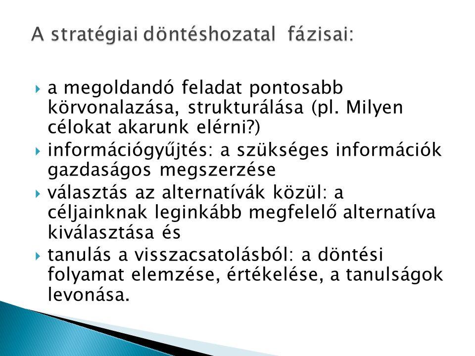 A stratégiai döntéshozatal fázisai: