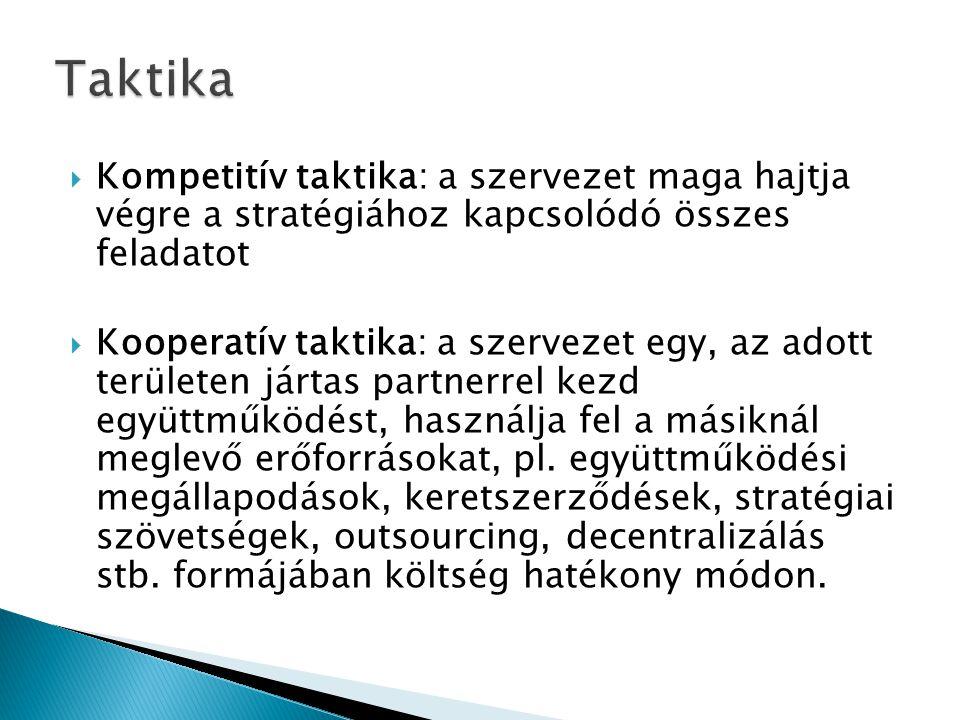 Taktika Kompetitív taktika: a szervezet maga hajtja végre a stratégiához kapcsolódó összes feladatot.