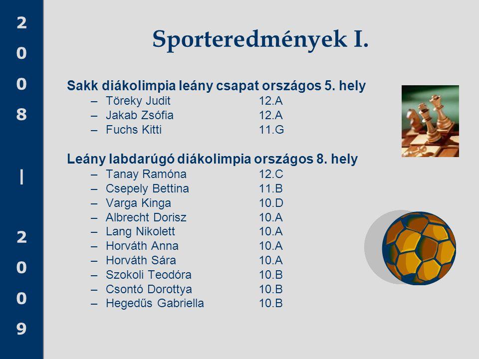 Sporteredmények I. Sakk diákolimpia leány csapat országos 5. hely