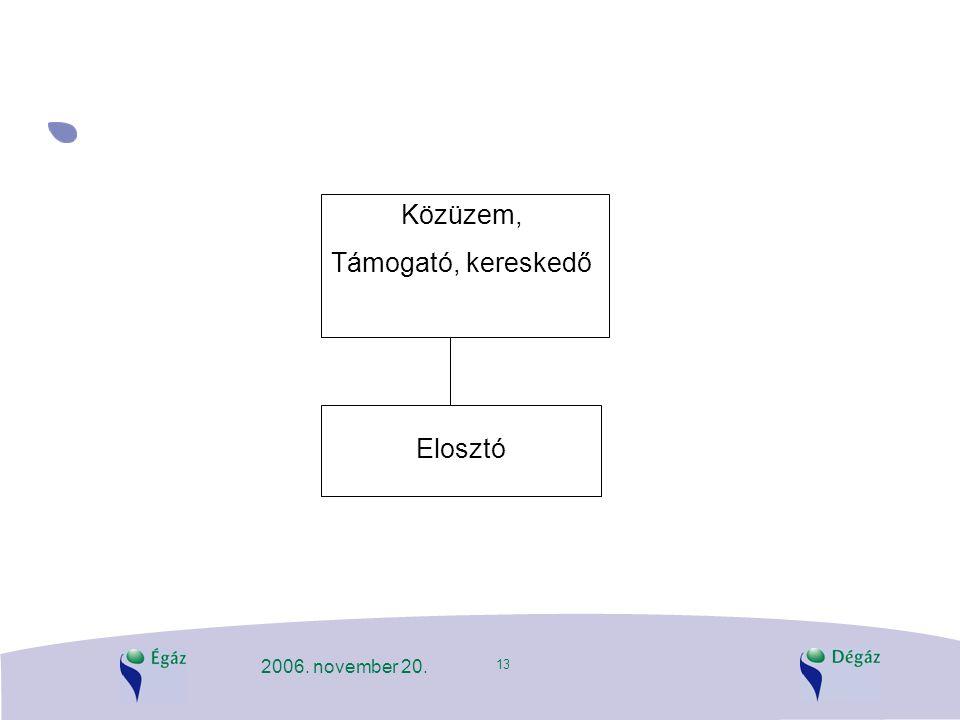 Közüzem, Támogató, kereskedő Elosztó 2006. november 20.