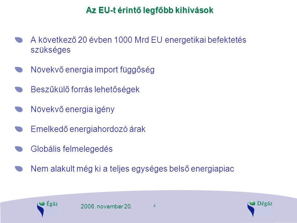 Az EU-t érintő legfőbb kihívások