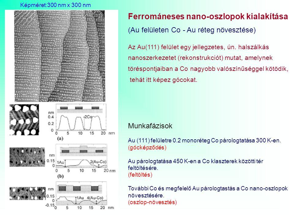 Ferrománeses nano-oszlopok kialakítása