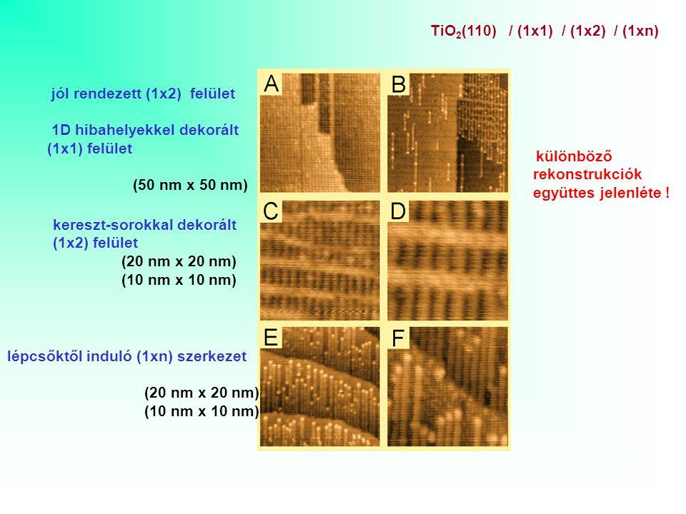 jól rendezett (1x2) felület 1D hibahelyekkel dekorált (1x1) felület