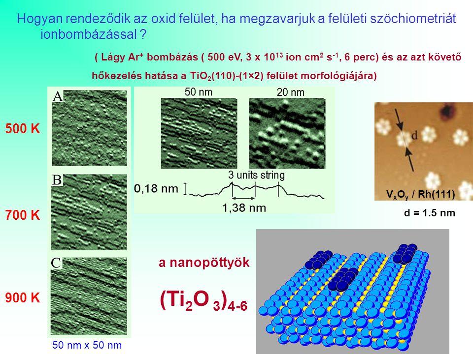 Hogyan rendeződik az oxid felület, ha megzavarjuk a felületi szöchiometriát ionbombázással