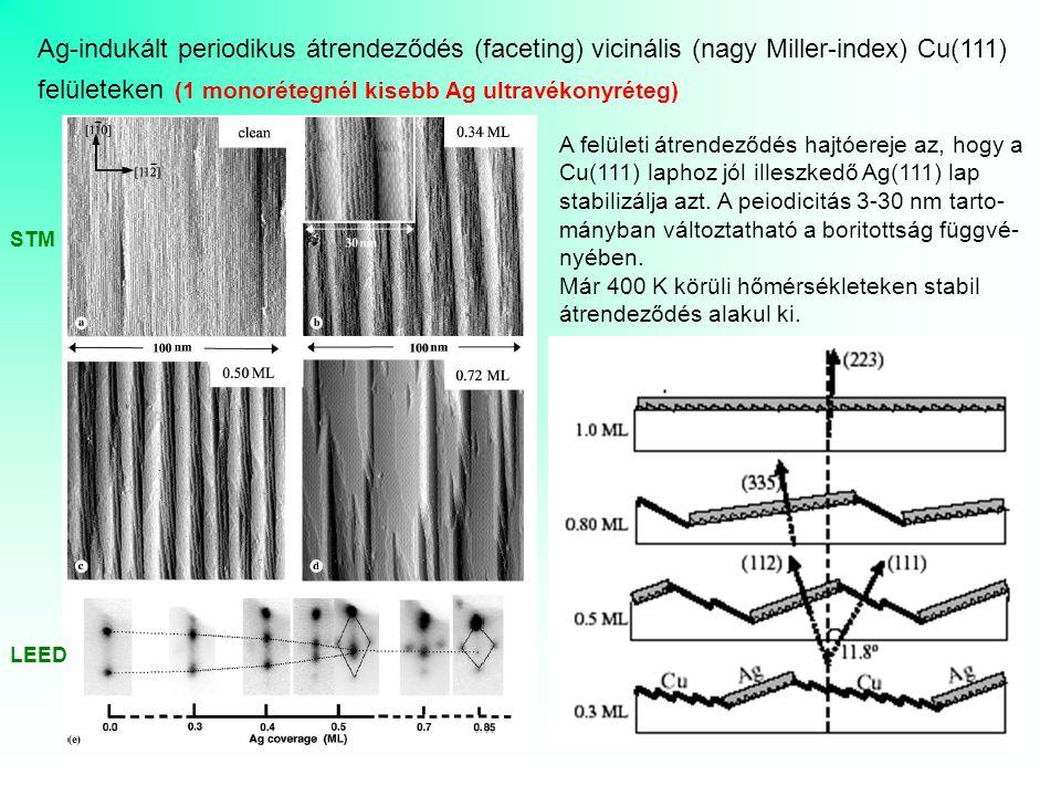 Ag-indukált periodikus átrendeződés (faceting) vicinális (nagy Miller-index) Cu(111) felületeken (1 monorétegnél kisebb Ag ultravékonyréteg)