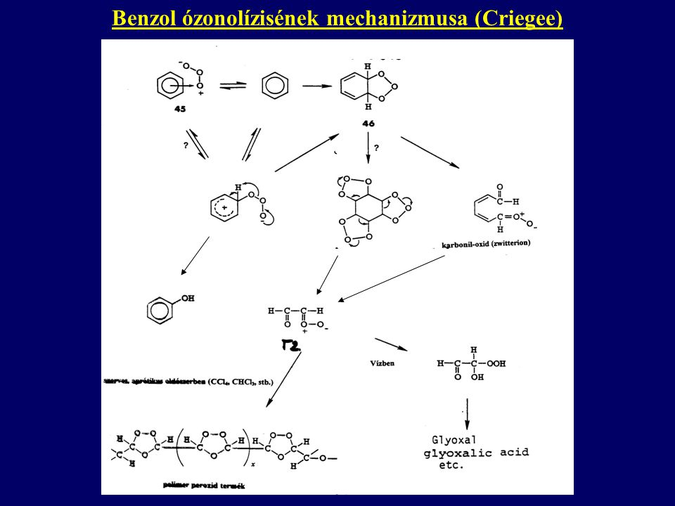 Benzol ózonolízisének mechanizmusa (Criegee)