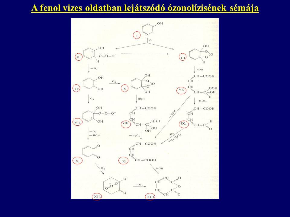 A fenol vizes oldatban lejátszódó ózonolízisének sémája