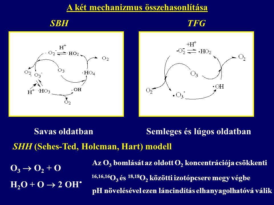 A két mechanizmus összehasonlítása