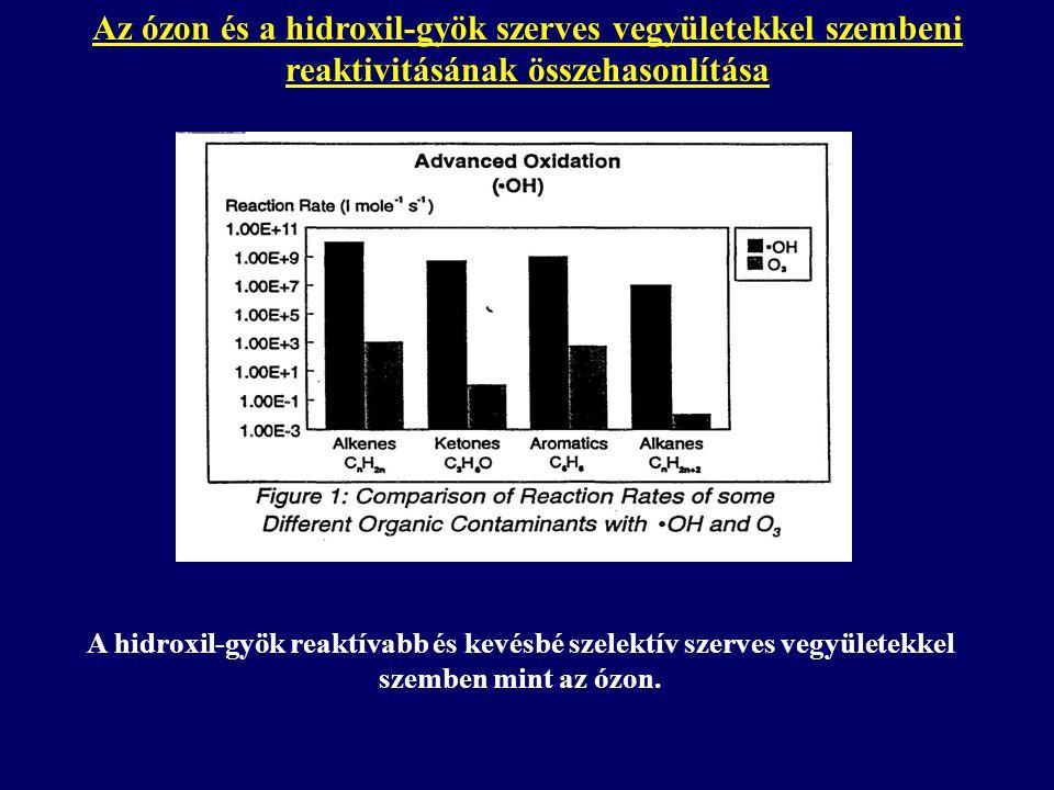 Az ózon és a hidroxil-gyök szerves vegyületekkel szembeni reaktivitásának összehasonlítása