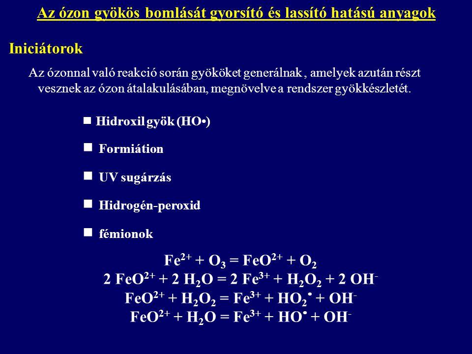 Az ózon gyökös bomlását gyorsító és lassító hatású anyagok