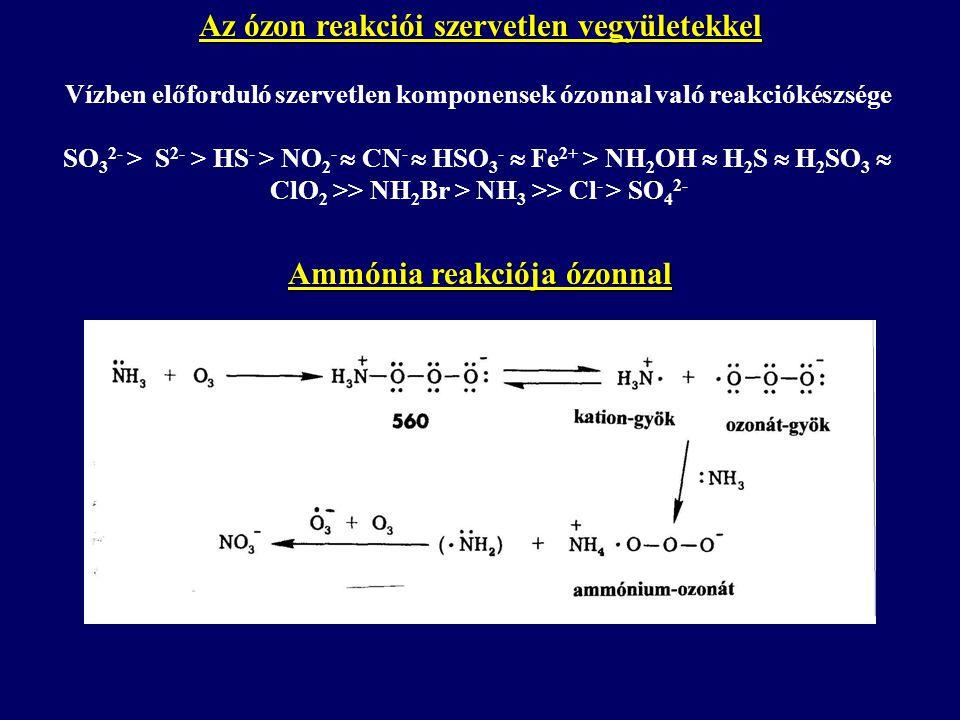 Az ózon reakciói szervetlen vegyületekkel Ammónia reakciója ózonnal