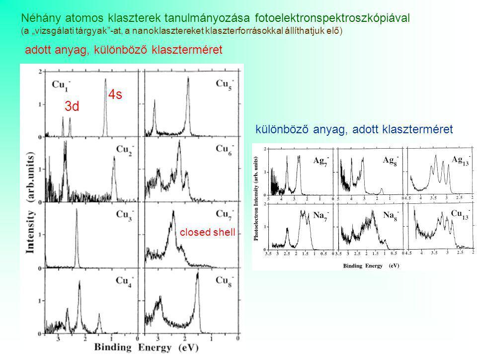 Néhány atomos klaszterek tanulmányozása fotoelektronspektroszkópiával