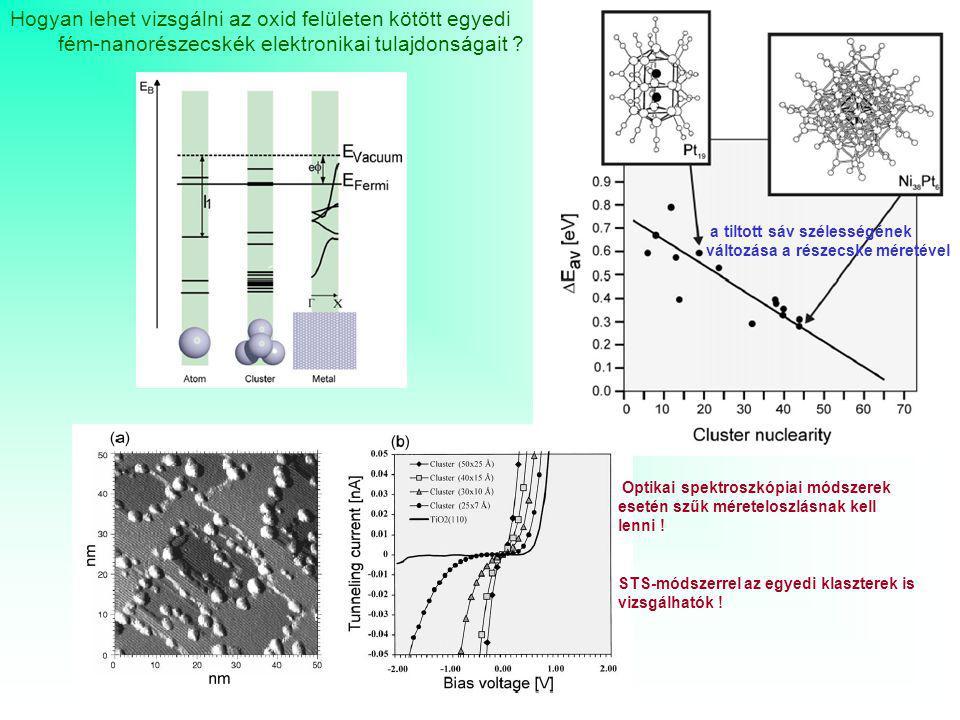 Hogyan lehet vizsgálni az oxid felületen kötött egyedi fém-nanorészecskék elektronikai tulajdonságait