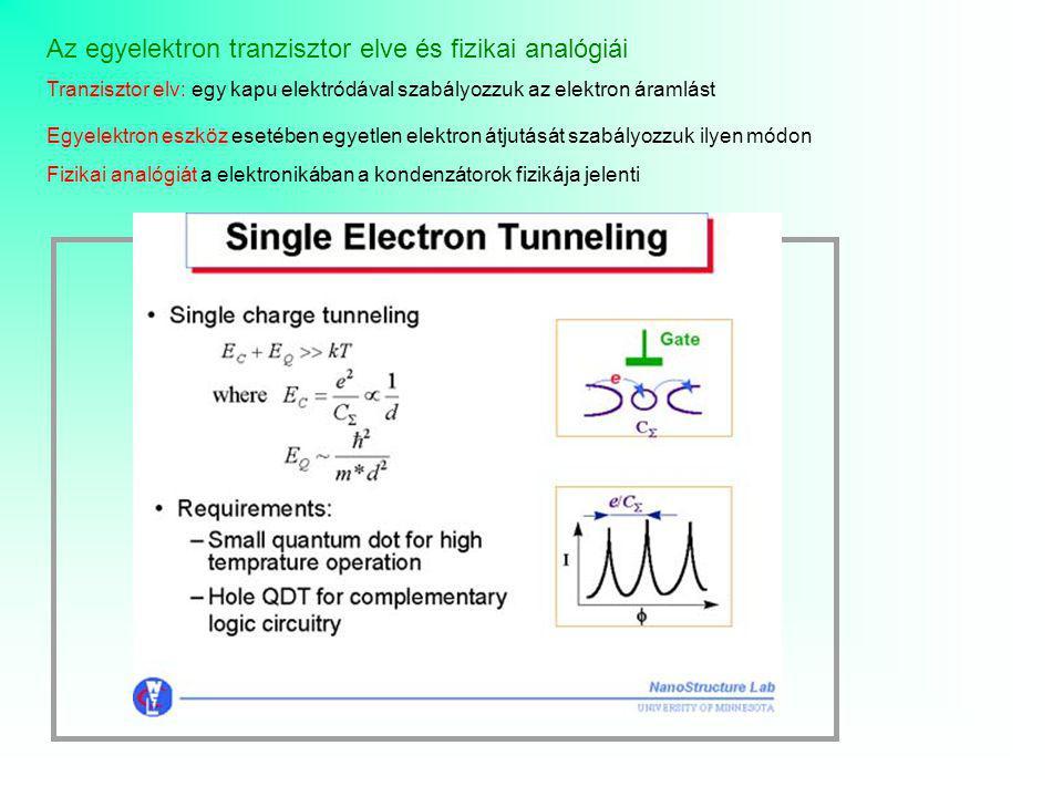 Az egyelektron tranzisztor elve és fizikai analógiái