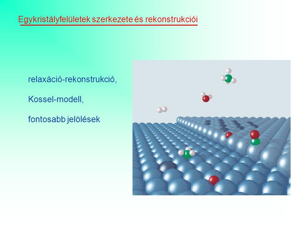 Egykristályfelületek szerkezete és rekonstrukciói