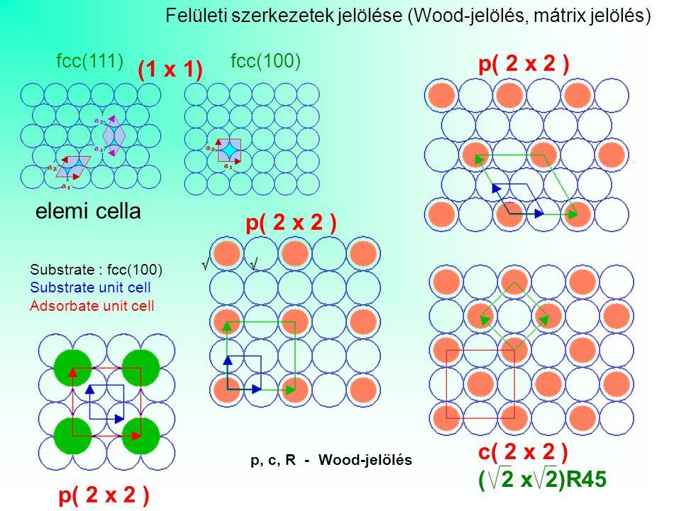 p( 2 x 2 ) (1 x 1) elemi cella p( 2 x 2 ) c( 2 x 2 ) ( 2 x 2)R45