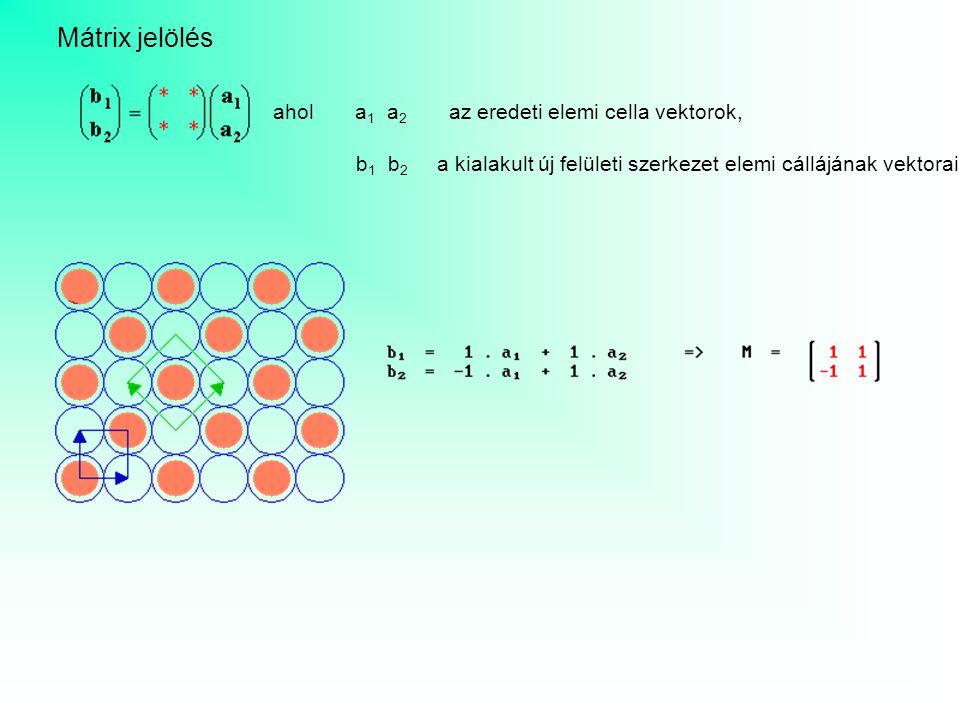 ahol a1 a2 az eredeti elemi cella vektorok,