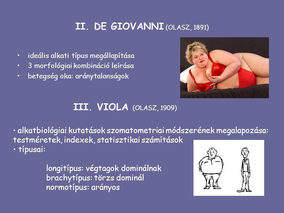 II. DE GIOVANNI (OLASZ, 1891) III. VIOLA (OLASZ, 1909) típusai: