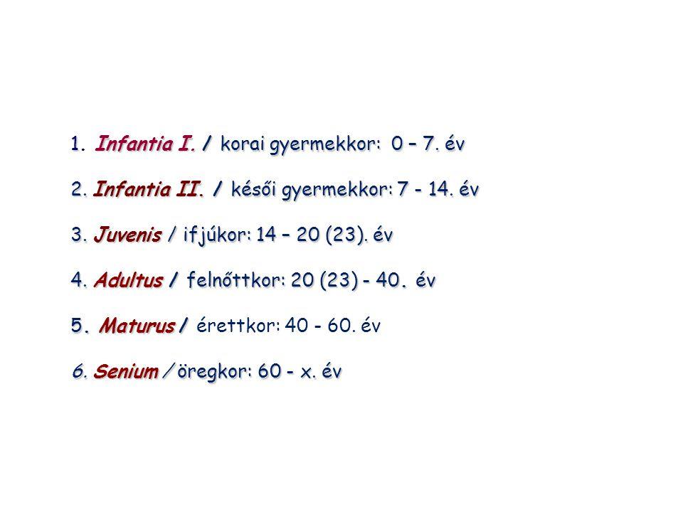 1. Infantia I. / korai gyermekkor: 0 – 7. év